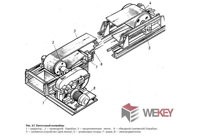 Оснащение ленточного конвейера транспортер купить бу авито